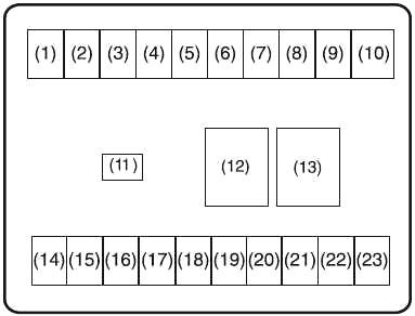 Passenger Compartment Fuse Box Diagram (Type 1)
