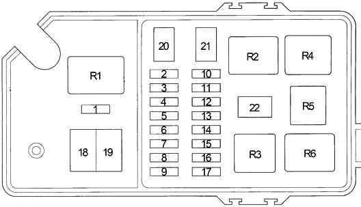 Схема блока предохранителей в моторном отсеке (тип 1)