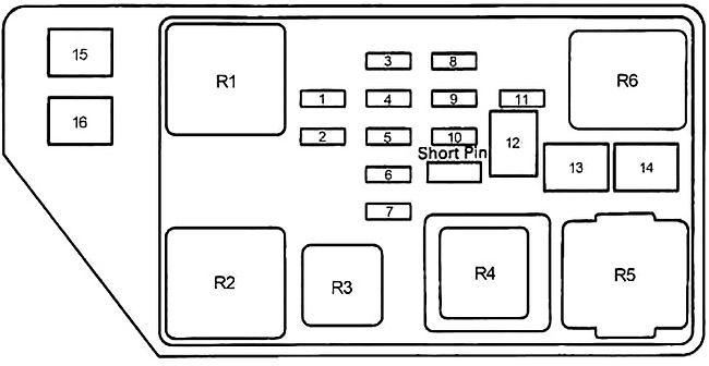 Схема блока предохранителей в моторном отсеке (1994-1996 гг.)