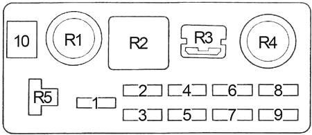 Toyota Corolla Ae86 1983 1987 Fuse Diagram Fusecheck Com
