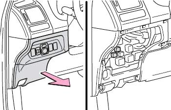 Расположение блока предохранителей в салоне (LHD)