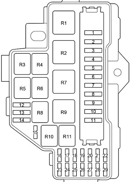 Схема дополнительного блока предохранителей (LHD)