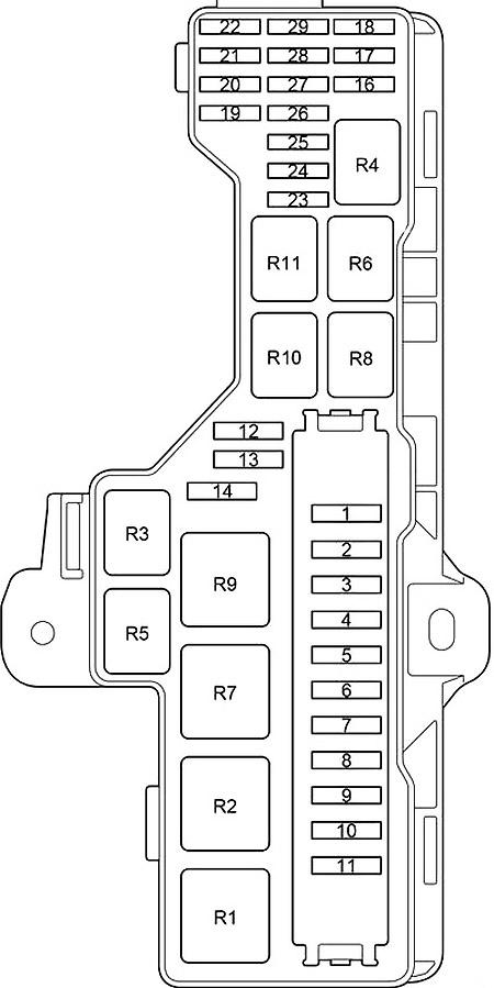 Схема дополнительного блока предохранителей (RHD)