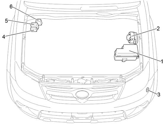 Отсек двигателя (LHD)