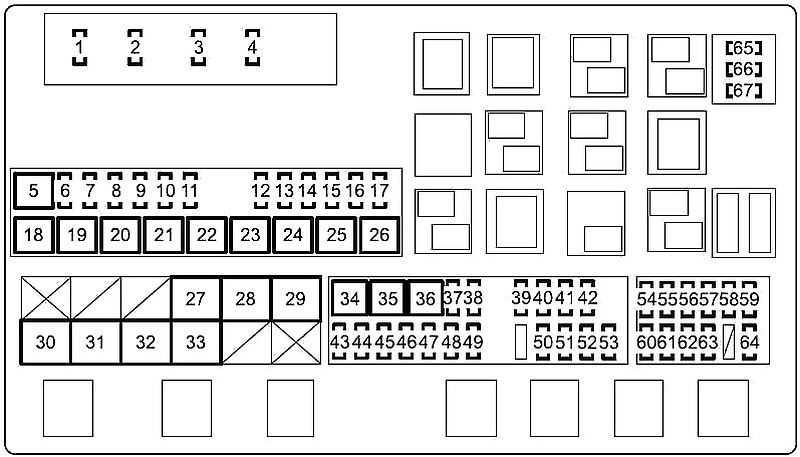 Схема блока предохранителей в моторном отсеке (2007-2013)
