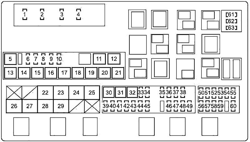 Схема блока предохранителей в моторном отсеке (2014-2017)
