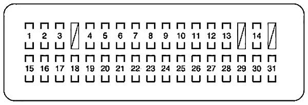 Блок предохранителей в панели приборов со стороны водителя (схема)