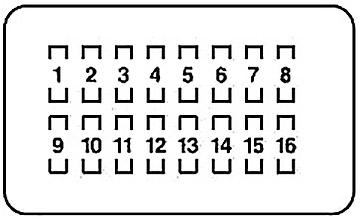 Блок предохранителей в приборной панели со стороны пассажира (схема)