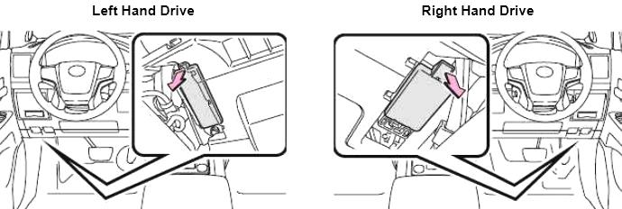 Блок предохранителей в приборной панели со стороны водителя (расположение)