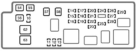 2004: предохранители №10, 54-57, 62-63