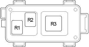 Блок предохранителей №2 (Тип 2)