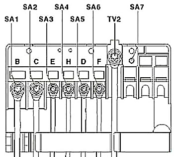 Engine Compartment Fuse Box Diagram (SA)