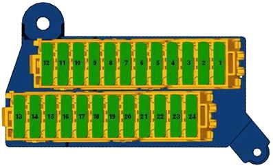 Right Instrument Panel Fuse Box Diagram