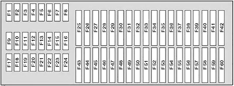 Volkswagen Tiguan (2007-2011) Fuse Diagram • FuseCheck.comFuse box