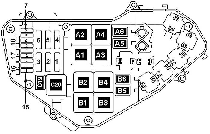 Engine Compartment Fuse Box Diagram (Gasoline)