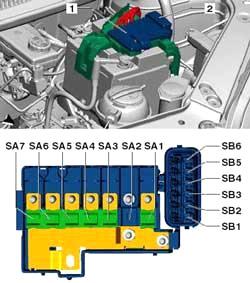 Держатели предохранителей A (-SA-) и B -SB-