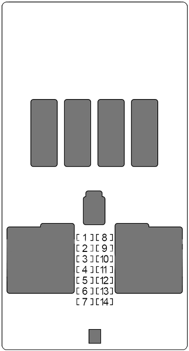 BDC (основной контроллер домена)