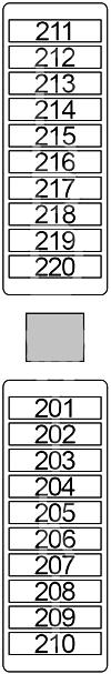 Распределительный щит задний №2