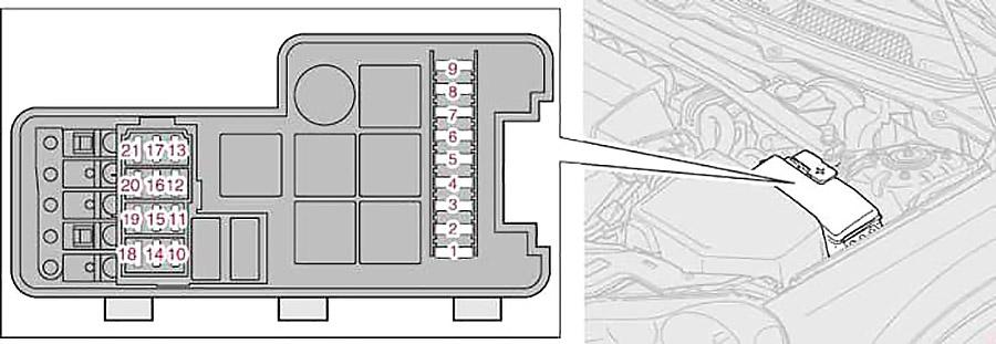 Схема блока предохранителей в моторном отсеке (2006-2009)