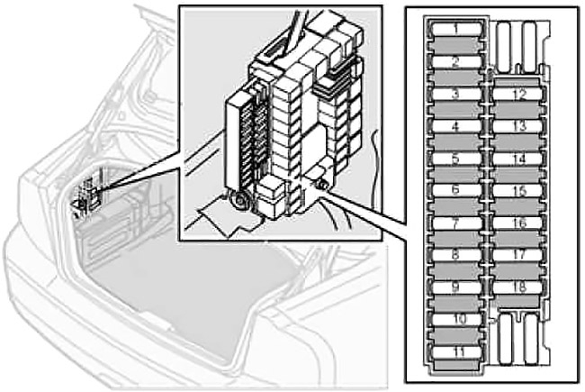 Схема блока предохранителей в багажном отделении (2001-2004 гг.)