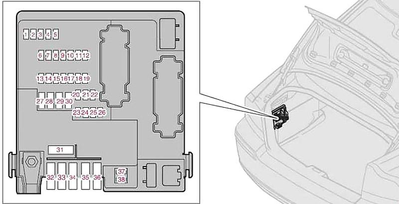 Схема блока предохранителей в багажном отделении (2005-2009 гг.)