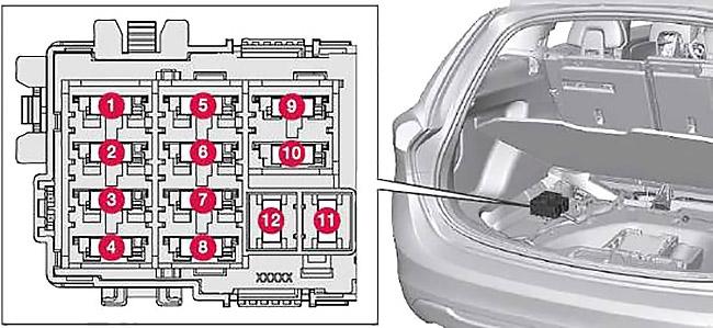 Volvo V60 (2011-2018) Fuse Diagram • FuseCheck.com | Volvo V60 Fuse Box |  | Fuse box