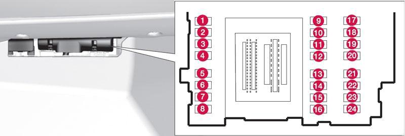 Схема блока предохранителей № 2 в салоне