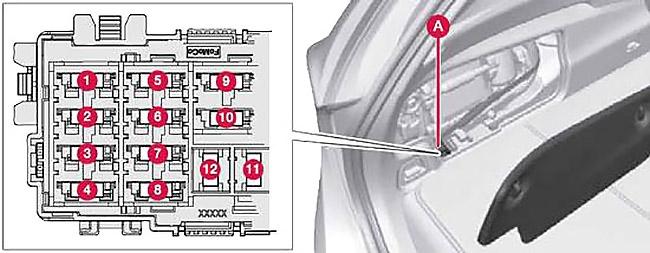 Схема блока предохранителей №1 в багажном отделении