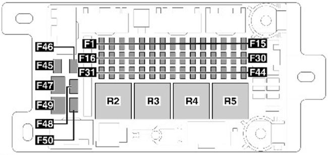 Passenger Compartment Fuse Box Diagram
